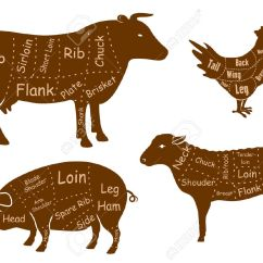 Pork Butcher Cuts Diagram 12s Wiring Beef Chicken And Lamb Meat With Brown Silhouettes Of Farm Animals