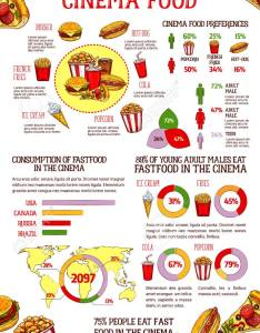 Fast food infographic cinema preferences graph and chart world map with consumption also rh rf