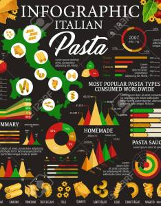 Italian pasta infographics type of chart with name and consumption statistics map also rh rf