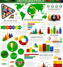billiards or snooker sport vector infographics pool clubs players and game rules graph and [ 934 x 1300 Pixel ]