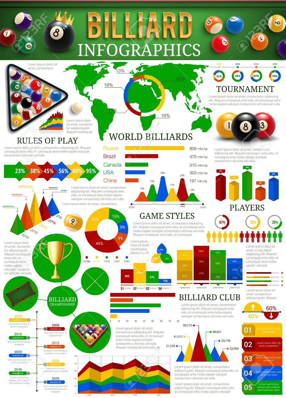 medium resolution of billiards or snooker sport vector infographics pool clubs players and game rules graph and