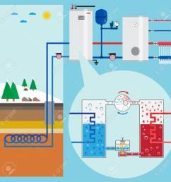 energy saving heating pump system scheme heating pump green energy geothermal heating [ 1300 x 1299 Pixel ]