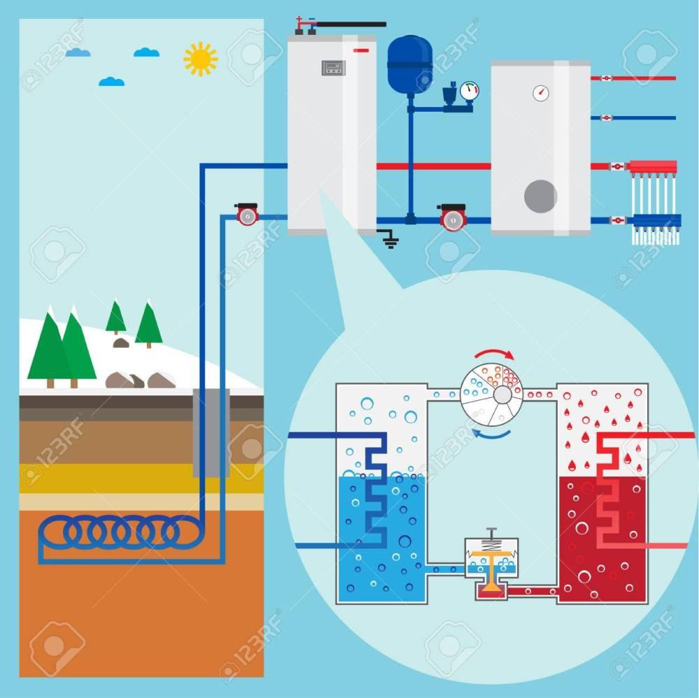 medium resolution of energy saving heating pump system scheme heating pump green energy geothermal heating