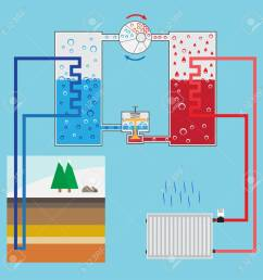 energy saving heating pump system scheme heating pump green energy geothermal heating [ 1300 x 1300 Pixel ]