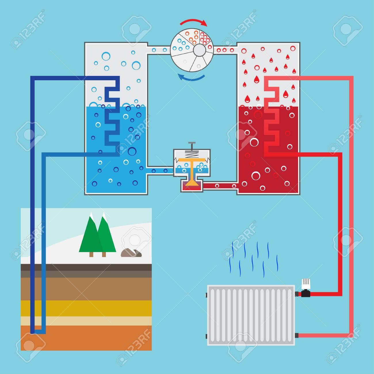 hight resolution of energy saving heating pump system scheme heating pump green energy geothermal heating