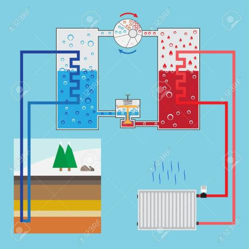 small resolution of energy saving heating pump system scheme heating pump green energy geothermal heating
