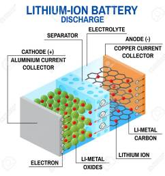 li ion battery diagram stock vector 83157931 [ 1300 x 1300 Pixel ]