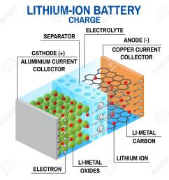 li ion battery diagram stock vector 83157937 [ 1300 x 1300 Pixel ]