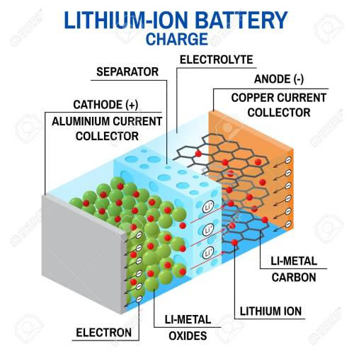 small resolution of li ion battery diagram stock vector 83157937