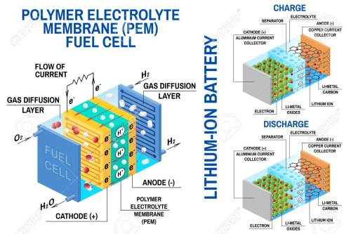small resolution of lithium battery diagram wiring diagram operations lithium ion battery schematic diagram fuel cell and li ion