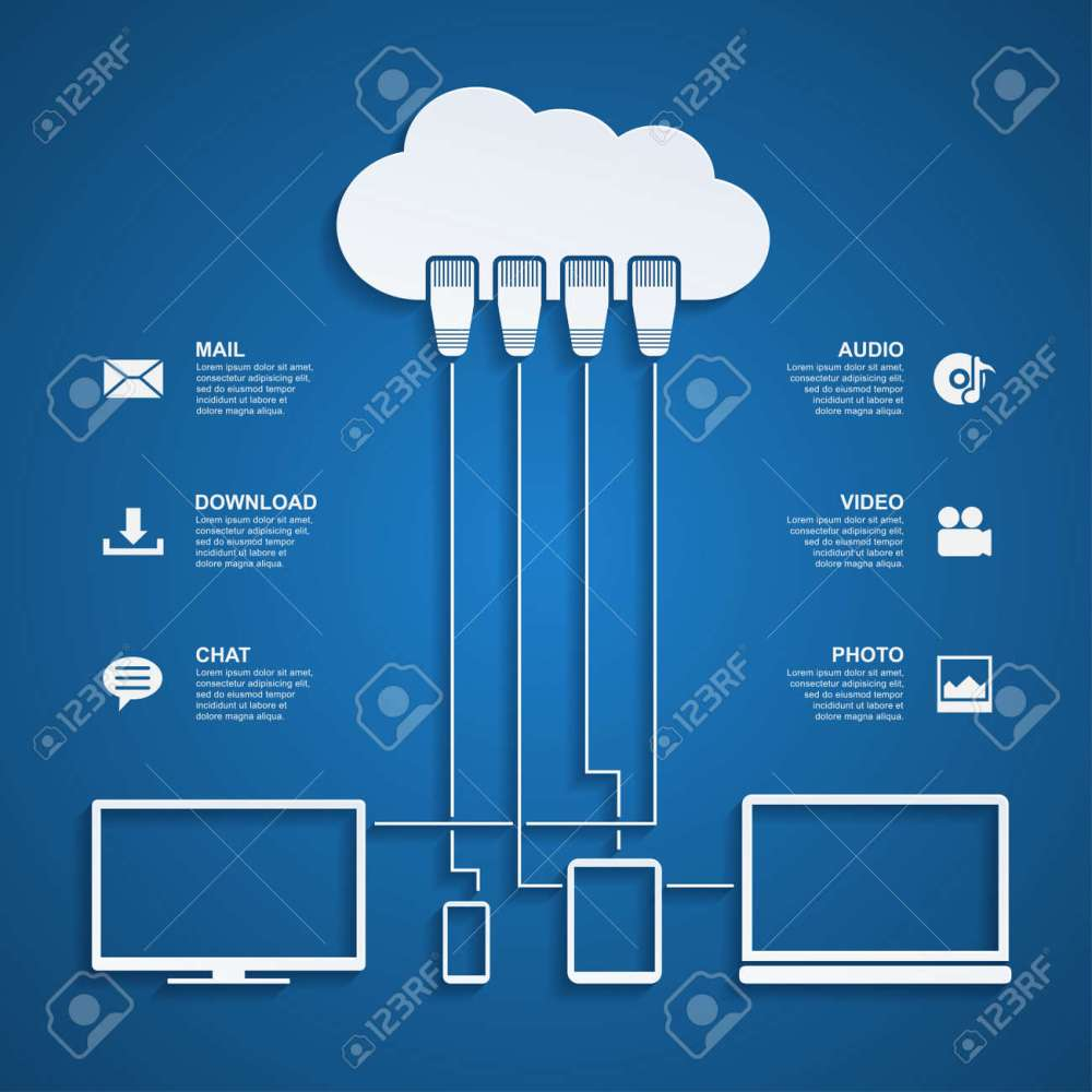 medium resolution of infographic template with computers tablet and phone connected to the cloud with ethernet cable