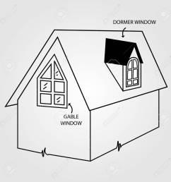 diagram of dormer and gable window stock vector 43044172 [ 1293 x 1300 Pixel ]