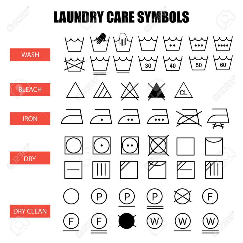 Dry Clean Wash Care Symbols Diydrywalls