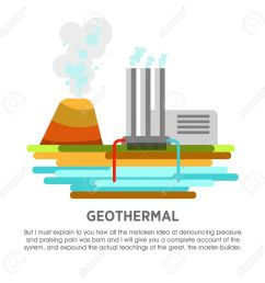 geothermal power station earth thermal heat energy vector flat illustration stock vector 71969688 [ 1300 x 1300 Pixel ]