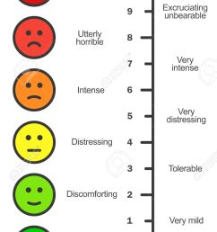 pain scale chart vertical cartoon faces emotions scale doctors pain assessment scale pain [ 866 x 1300 Pixel ]