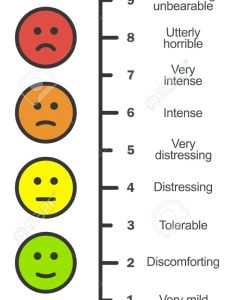 Pain scale chart vertical cartoon faces emotions doctors assessment also rh rf
