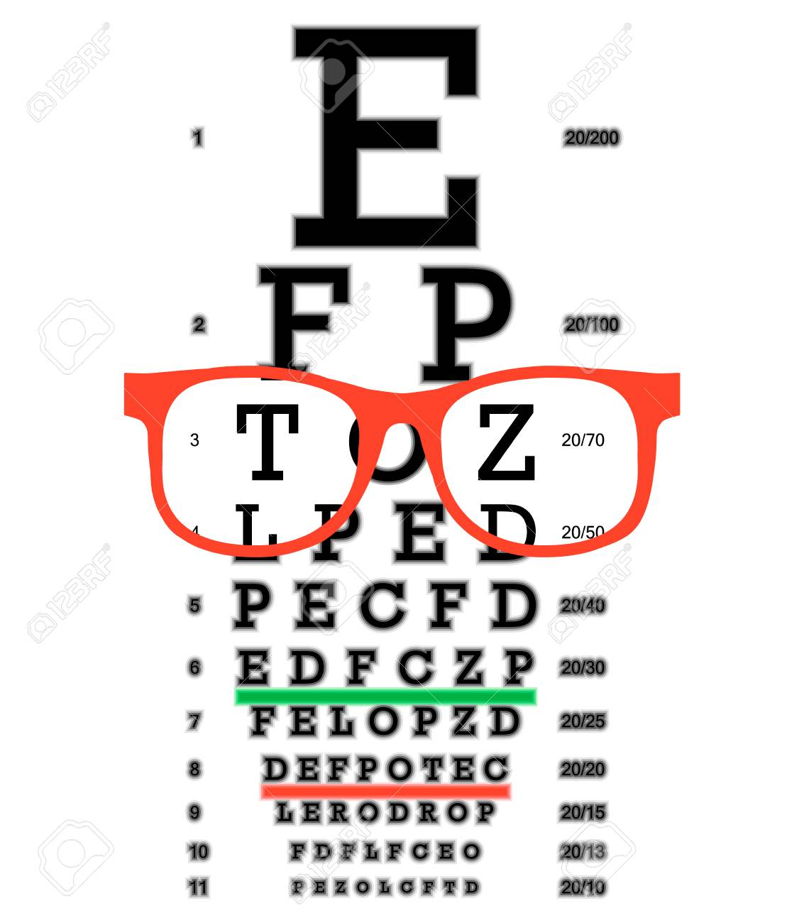 Eye Vision Test Poor Eyesight Myopia Diagnostic On Snellen Eye Stock Photo Picture And Royalty Free Image Image 115847700
