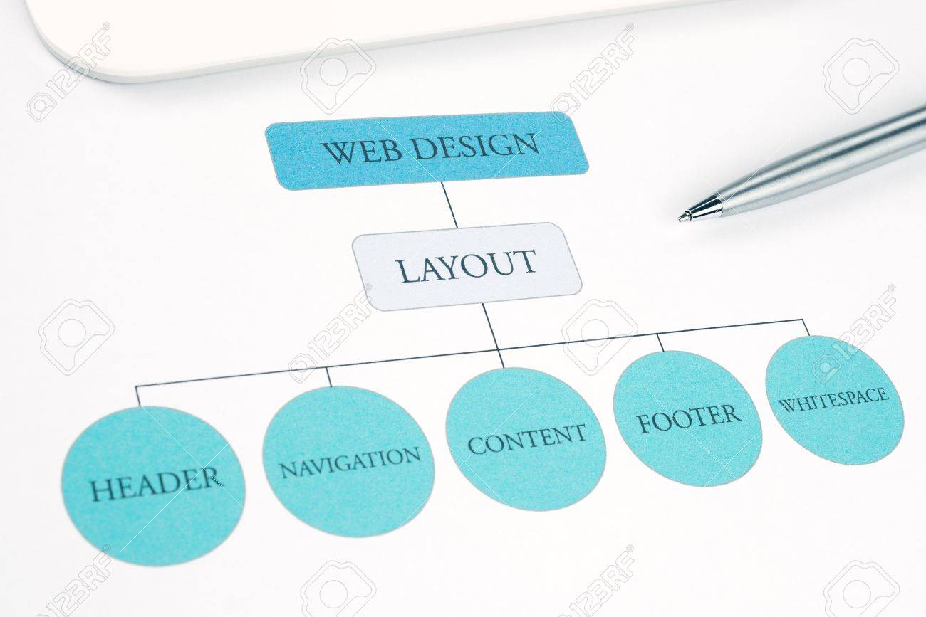 hight resolution of conceptual web design component layout flow chart building plan pen and touchpad tablet on background blue
