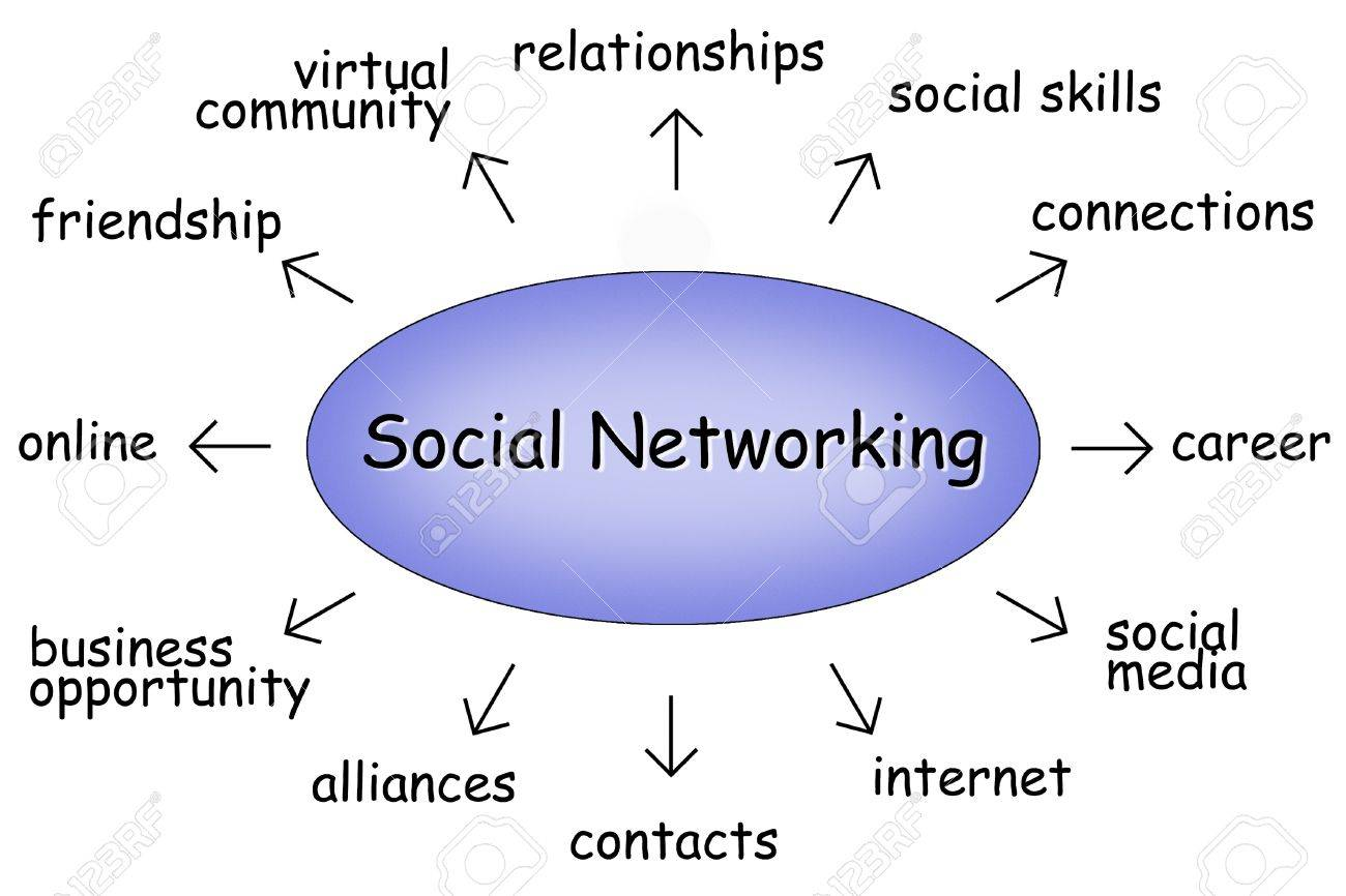 hight resolution of social networking diagram stock photo 9748269