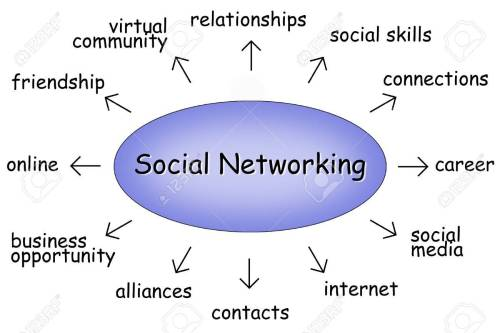 small resolution of social networking diagram stock photo 9748269