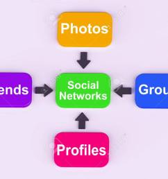 social networks diagram meaning internet networking friends and followers stock photo 26961684 [ 1300 x 1026 Pixel ]