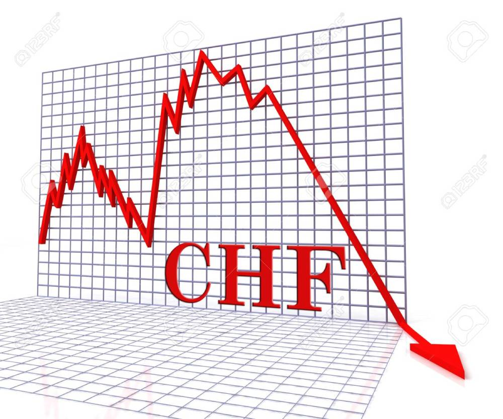 medium resolution of chf graph negative representing switzerland rate down 3d rendering stock photo 62667148