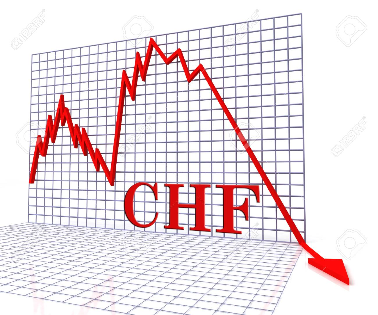 hight resolution of chf graph negative representing switzerland rate down 3d rendering stock photo 62667148