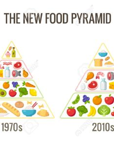Classic food pyramid chart and the modern nutrition advice vector illustration also healthy diet infographics rh rf