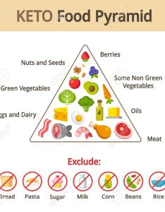 Keto food pyramid chart nutrition and diet infographics vector illustration stock also rh rf
