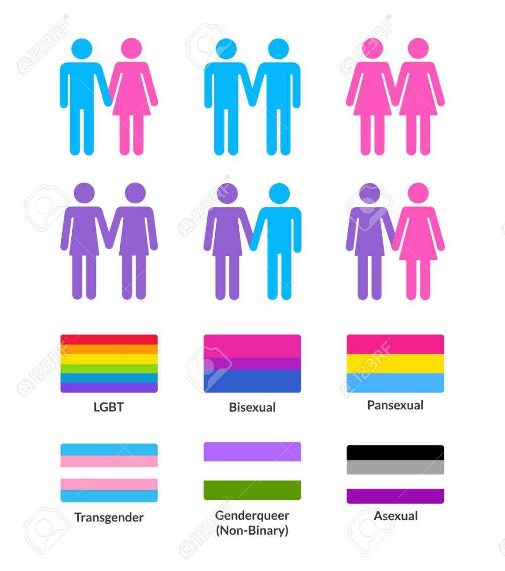 medium resolution of set of couples of different gender and sexual oriantaion with pride flags gay and lesbian