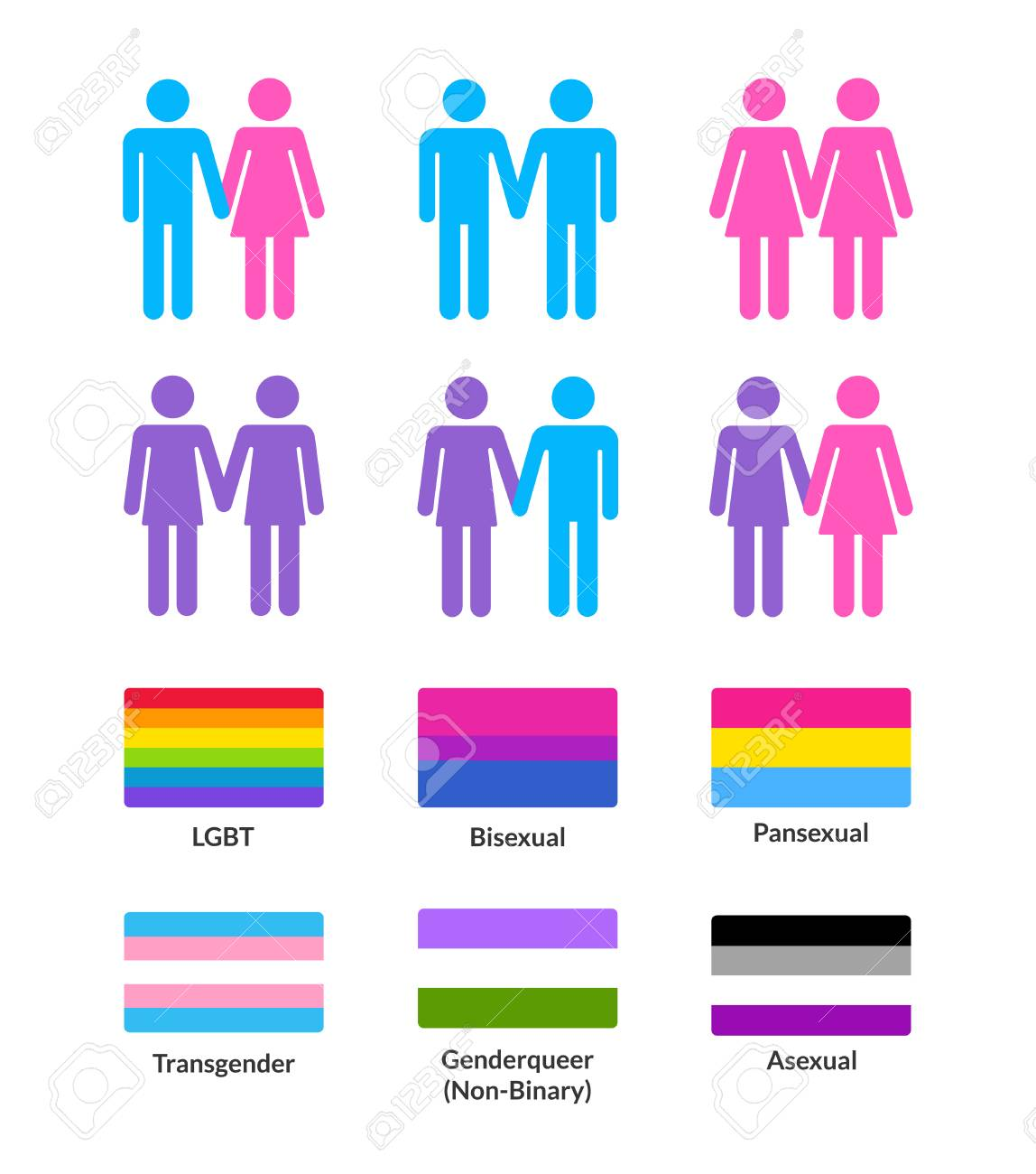 hight resolution of set of couples of different gender and sexual oriantaion with pride flags gay and lesbian