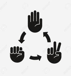 rock paper scissors game diagram hand icons with arrows showing which gesture wins stock [ 1300 x 1300 Pixel ]