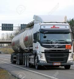 forssa finland december 12 2015 volvo fm tank truck in adr haul [ 1300 x 866 Pixel ]