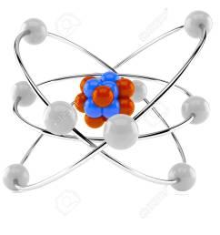 atom model isolated on white background stock photo 81306117 [ 1300 x 975 Pixel ]