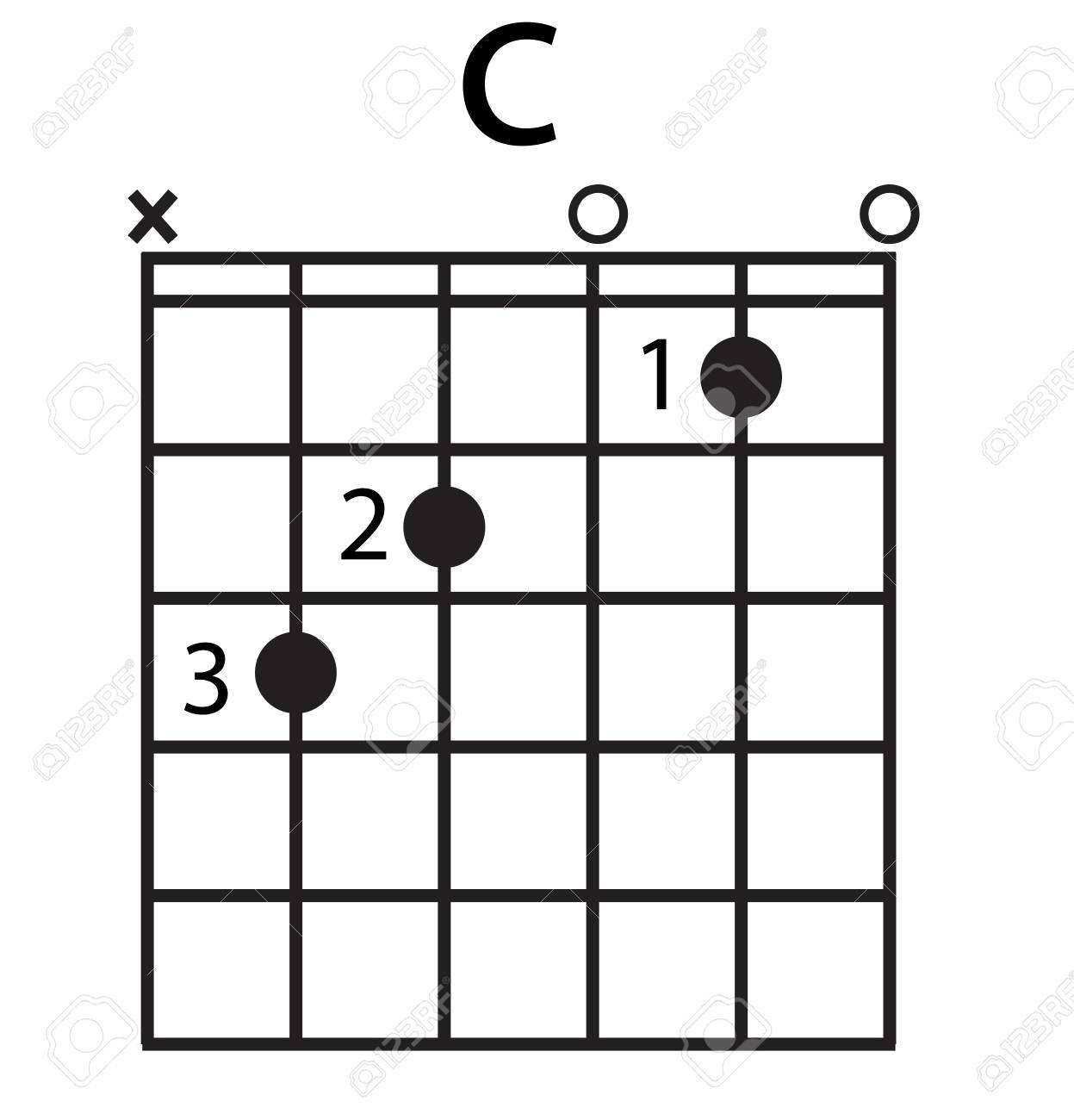 hight resolution of c chord diagram on white background flat style finger chart icon for your web