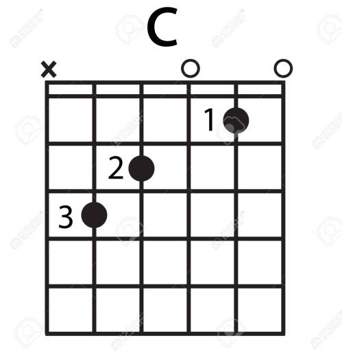small resolution of c chord diagram on white background flat style finger chart icon for your web