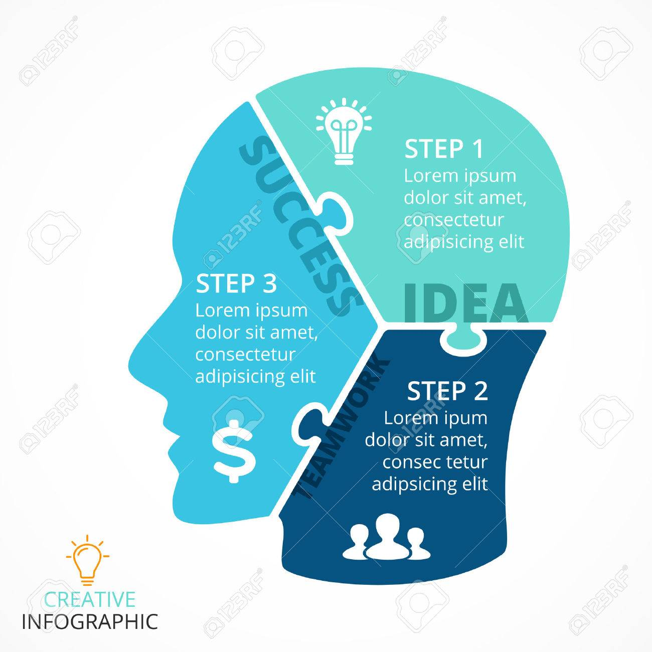 hight resolution of vector puzzle human face infographic cycle brainstorming diagram creativity generating ideas minds