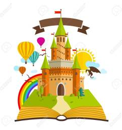 fairy tale castle vector illustration with book dragon sun clouds baloons [ 1300 x 1300 Pixel ]