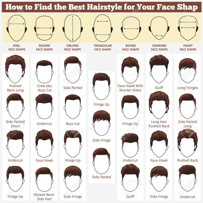 a set of mens hairstyles for different types of faces. how to..