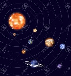 vector vector illustration of solar system with sun mercury venus earth moon mars jupiter saturn uranus neptune diagram with order of planet  [ 1300 x 1300 Pixel ]