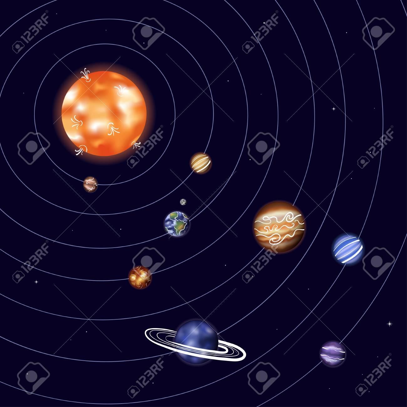 hight resolution of vector vector illustration of solar system with sun mercury venus earth moon mars jupiter saturn uranus neptune diagram with order of planet