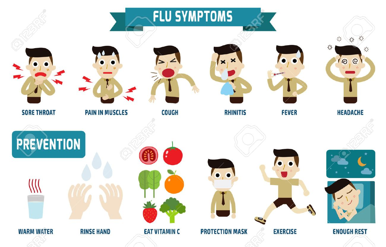 Flu Symptoms And Influenza.health Concept.infographic Element ...