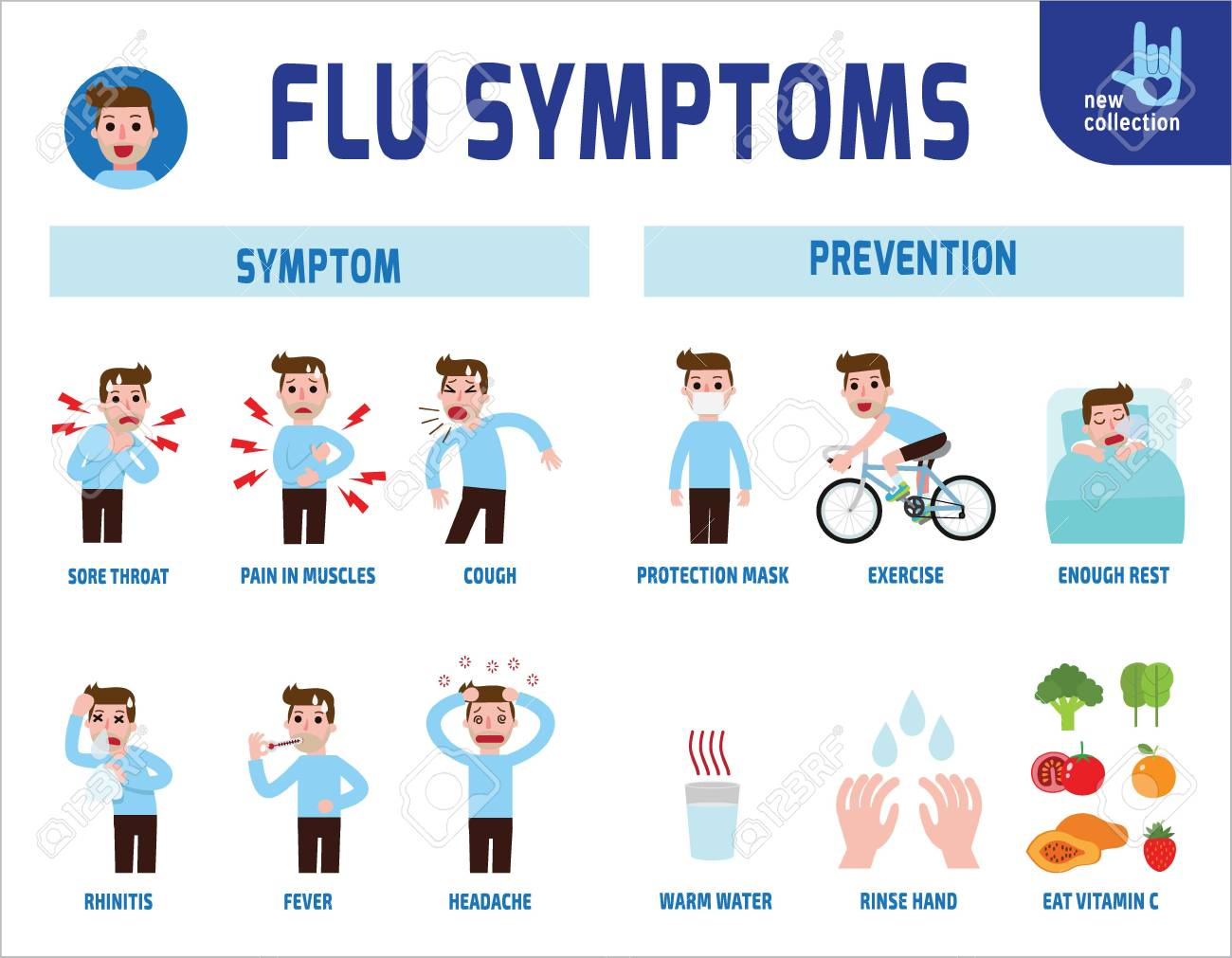 Flu Symptoms And Influenza Infographic.Medical Healthcare Concept ...
