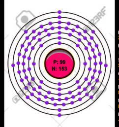 einsteinium lewis diagram diy wiring diagrams u2022 cesium bohr model einsteinium atom rh quotesk com [ 1300 x 661 Pixel ]