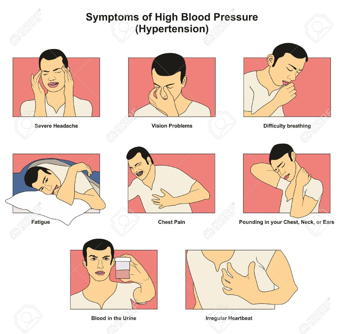 hight resolution of symptoms of high blood pressure hypertension infographic diagram signs risks including fatigue headache vision problem chest