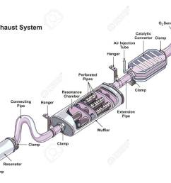 exhaust system infographic diagram showing all components and exhaust system parts diagram exhaust system infographic diagram [ 1300 x 1006 Pixel ]