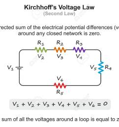 kirchhoff s voltage law infographic diagram with example showing the sum of all voltages around a loop [ 1300 x 1036 Pixel ]