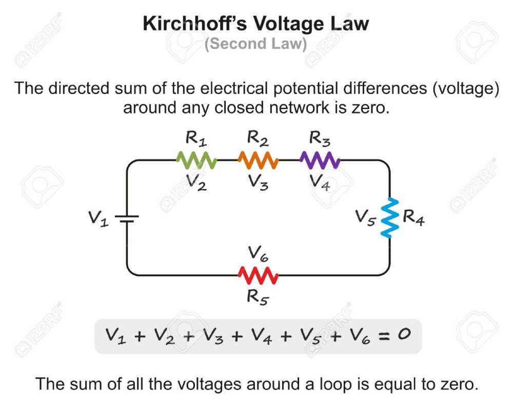 medium resolution of kirchhoff s voltage law infographic diagram with example showing the sum of all voltages around a loop
