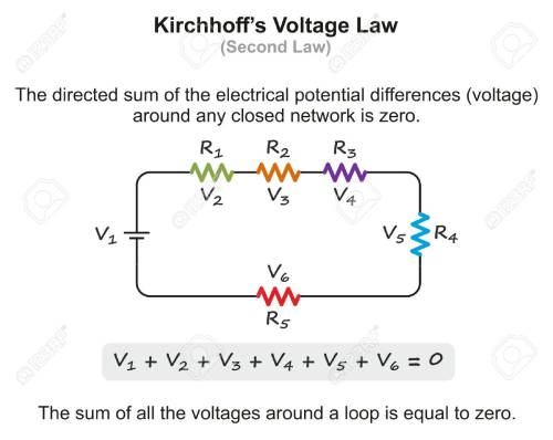 small resolution of kirchhoff s voltage law infographic diagram with example showing the sum of all voltages around a loop
