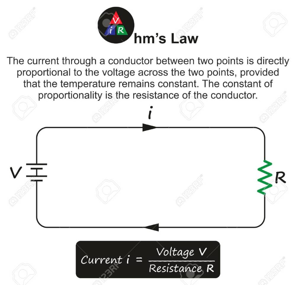 medium resolution of ohm s law infographic diagram showing a simple electric circuit including current voltage resistance and relation between